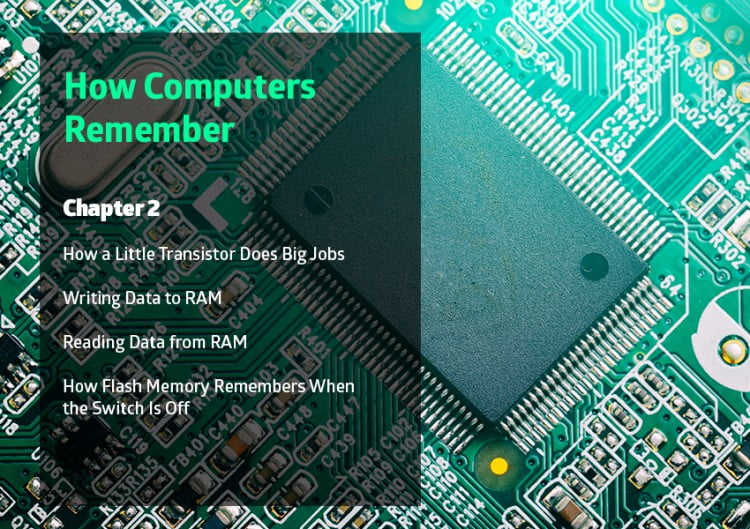 How Does Computer Memory Work