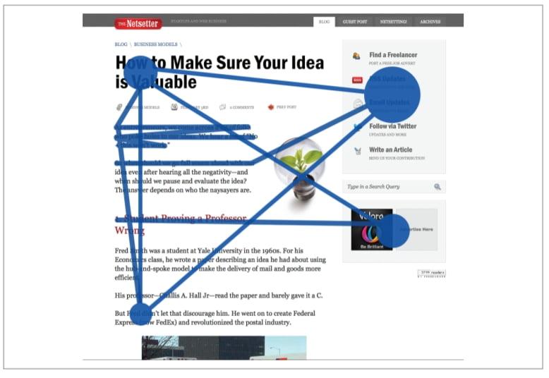 Write or Copy for a Website