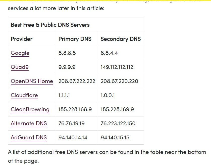Free and Public DNS Server link